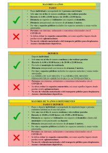 Regula la práctica de la actividad deportiva de carácter individual (no profesional)